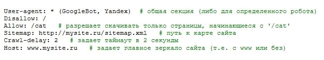Структура файла robots.txt